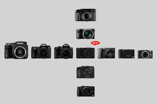 PENTAX K-01 comparison with other cameras (Front View)
