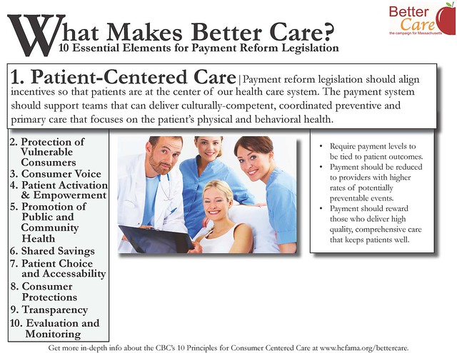 Better Care is Patient Centered