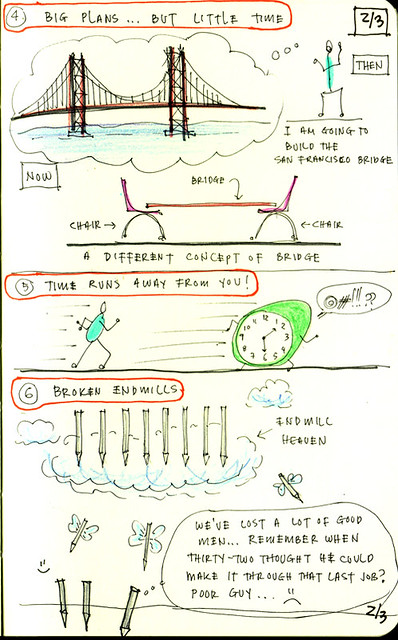 vernelle noel, thinking insomniac, visual journals, how to make almost anything, mit