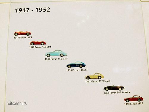 Ferrari 1947 - 1952