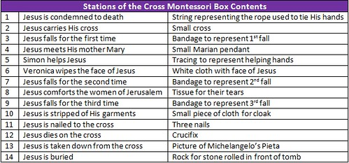 stations of cross mont box 2