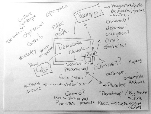 democratie-ouverte-panel-idees