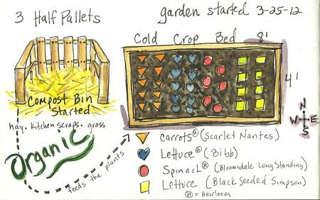 20120422_garden_sketch2