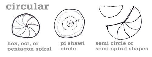 Basic geometric shapes in crochet- square, hexagon, circle ...