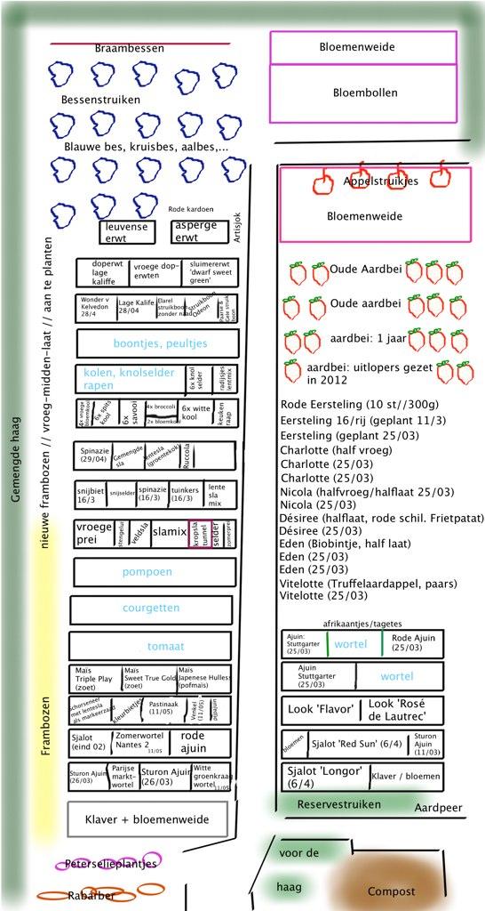 Tuinplan 2012-05-14