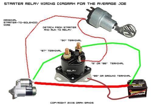 lawn mower starter solenoid wiring diagram pir sensor light
