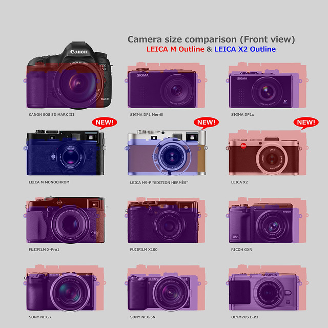 "LEICA 【M MONOCHROM】【M9-P ""EDITION HERMES""】【X2】 & Other cameras comparison 3/5"