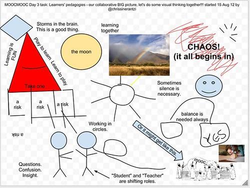 learners' pedagogies