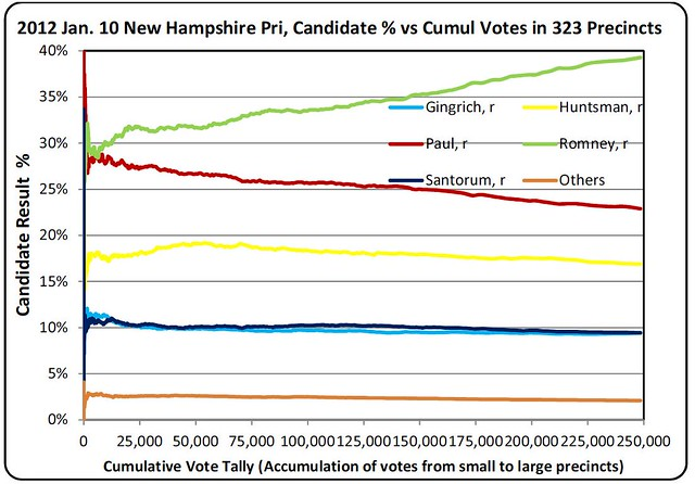 newhampshireprimary