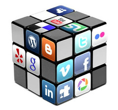 Social Media Mareting  ¿Qué es Social Media Marketing ?
