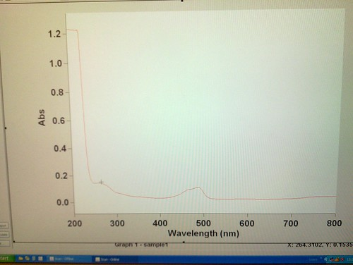 Nano images 1