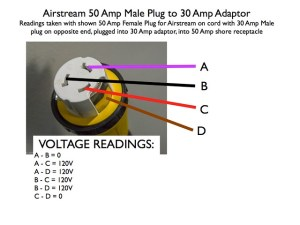 Heavy stiff shore power cords  Page 2  Airstream Forums