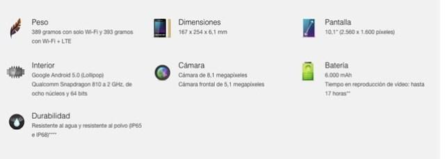 Especificaciones del Sony Xperia Z4