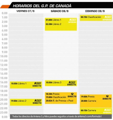 Horarios GP Canadá 2013