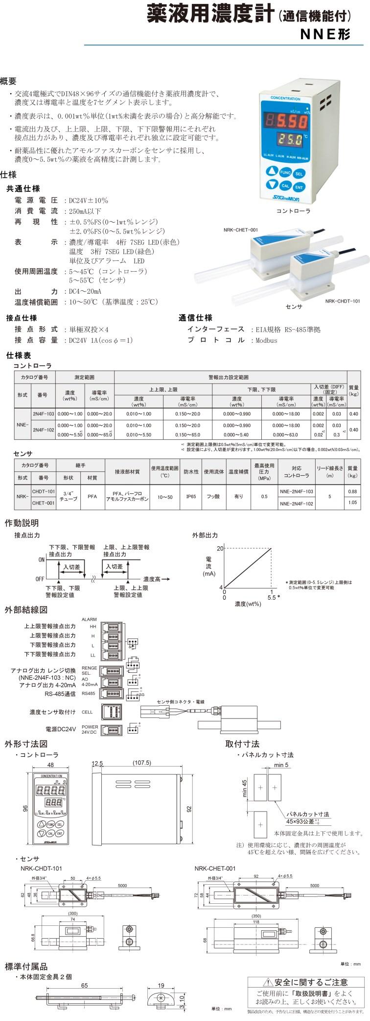 SAGINOMIYA,日本鷺工製作所,NNE,RNE