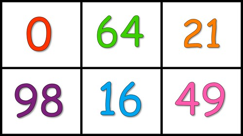 Learning Numerals 0-100 Free Flashcard Video