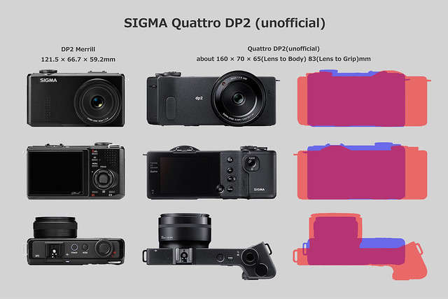 SIGMA DP2 Merrill_vs_QuattroDP2(unofficial)