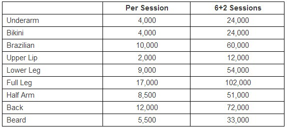 diode pricing at skin