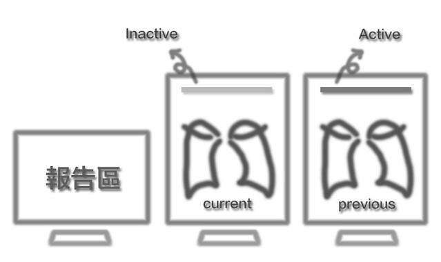 三螢幕-x-ray