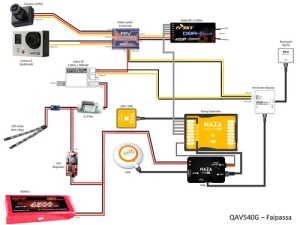 Branchement vidéo en Y possible ou pas ?  Multi Rotor