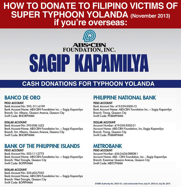 Super typhoon Haiyan: where to donate if you're overseas