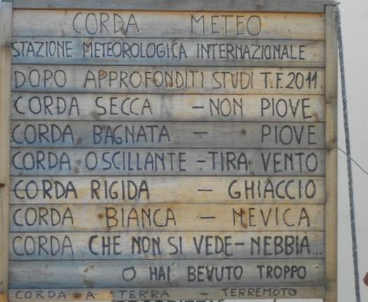 corda meteo a Sant'Apollinare, Rovigo