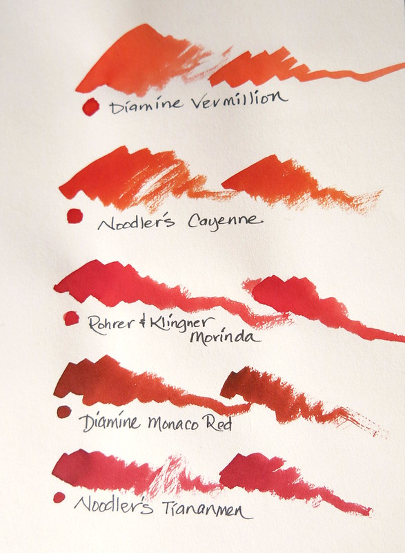 Red Ink Swatches
