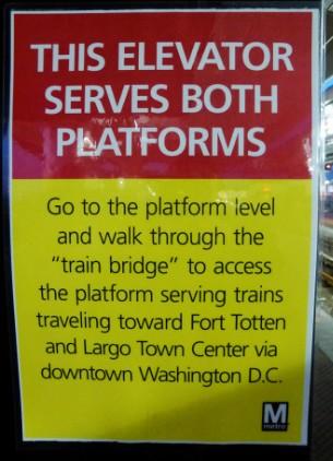 Train Bridge Sign