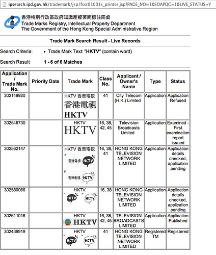 01 HKSAR gov trade mark search results of HKTV