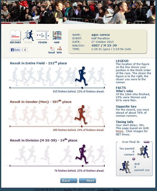 RunPix- Mandiri Jakarta Marathon 2013 - Finish Order 2013-10-29 12-01-14