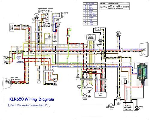 KLR 650 Modifications