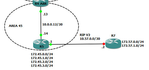 OSPF-DIAGRAM-2