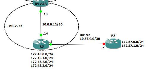OSPF-DIAGRAM-2