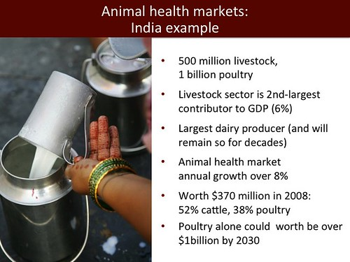 Jimmy Smith on emerging livestock markets: Slide41