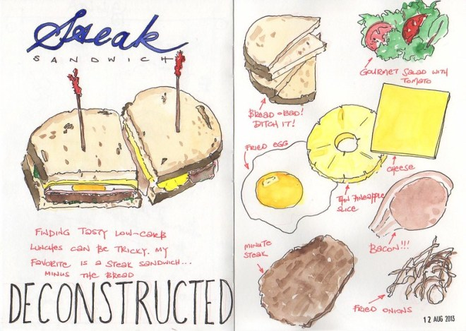 23-2013 // deconstructed steak sandwich