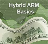 hybrid ARM property guiding