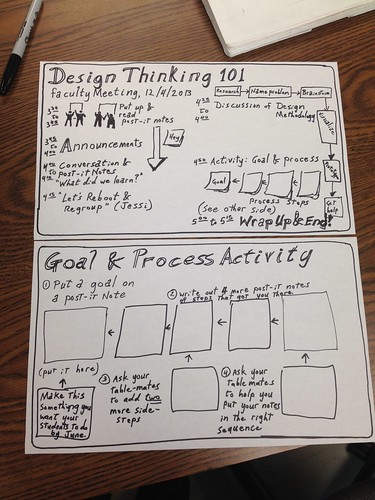 Sketchnotes: faculty meeting and activity