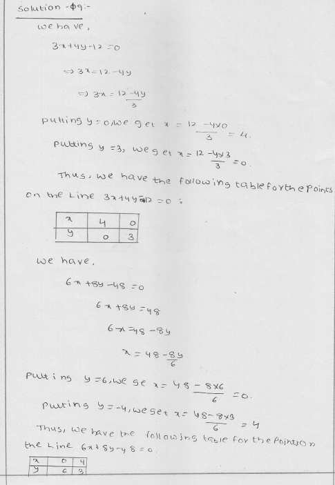 RD Sharma Class 9 Solutions Chapter 13 Linear Equations in Two Variables 60