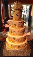 Ernst & Young celebrates 150 years in Canada