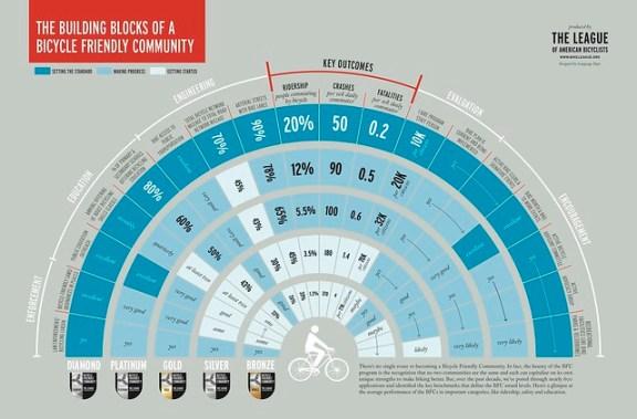 BFC infographic