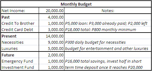 simple budgeting plan