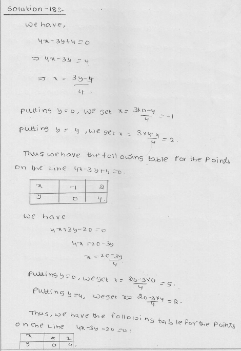 RD Sharma Class 9 Solutions Chapter 13 Linear Equations in Two Variables 57