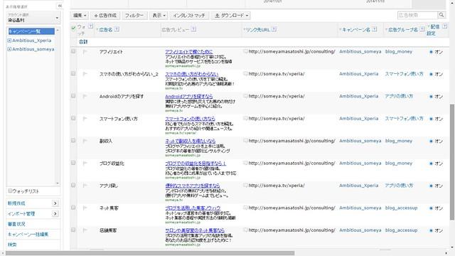 Yahoo!プロモーション広告で使用したキーワード