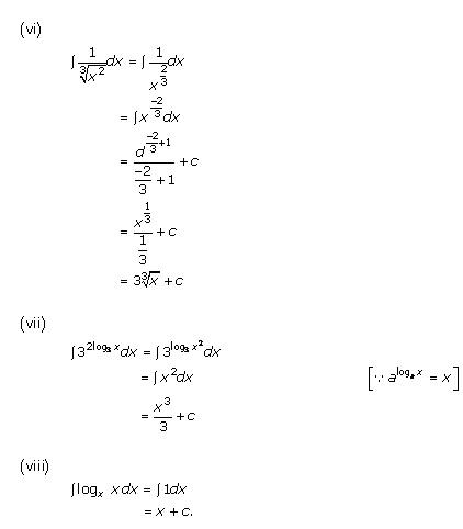 RD Sharma Class 12 Solutions Chapter 19 Indefinite Integrals Ex 19.1 Q1-iii
