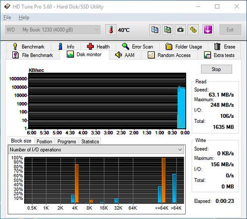 ทีนี้ลองก็อปปี้ไฟล์ 1.6TB กลับจาก WD My Book 4TB