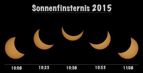 Sonnenfinsternis 2015 Uhrzeitbild
