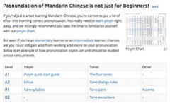 Chinese Pronunciation Wiki Screen Shot