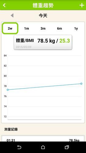 體重也上雲端!GOLiFE Fit Plus 藍芽智慧 BMI 電子體重計 開箱 @3C 達人廖阿輝