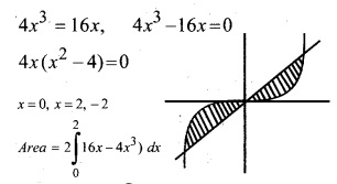 Plus Two Maths Chapter Wise Questions and Answers Chapter 8 Application of Integrals