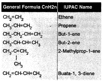 Plus One Chemistry Notes Chapter 13 Hydrocarbons 7